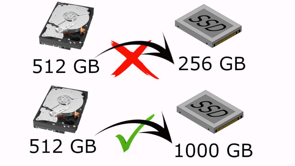 SSD maggiore di Hard-disk